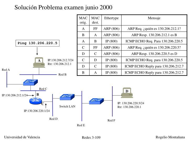 Solución Problema examen junio 2000