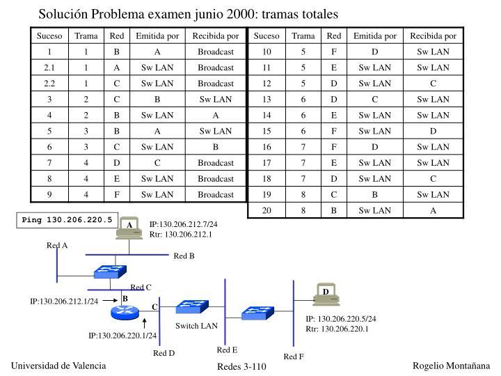 Solución Problema examen junio 2000: tramas totales