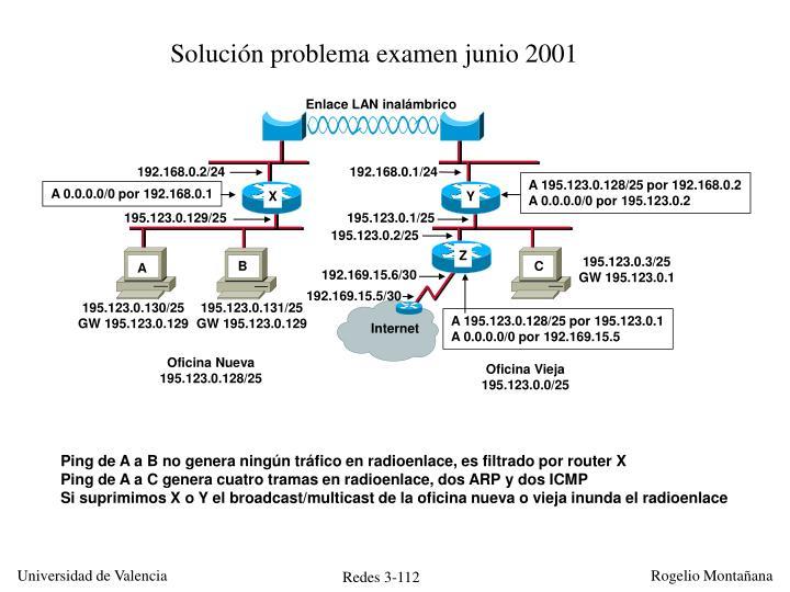 Solución problema examen junio 2001