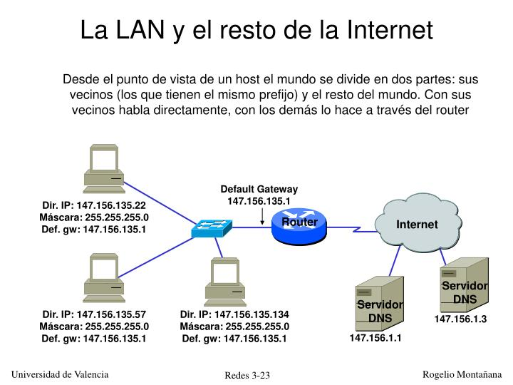 La LAN y el resto de la Internet