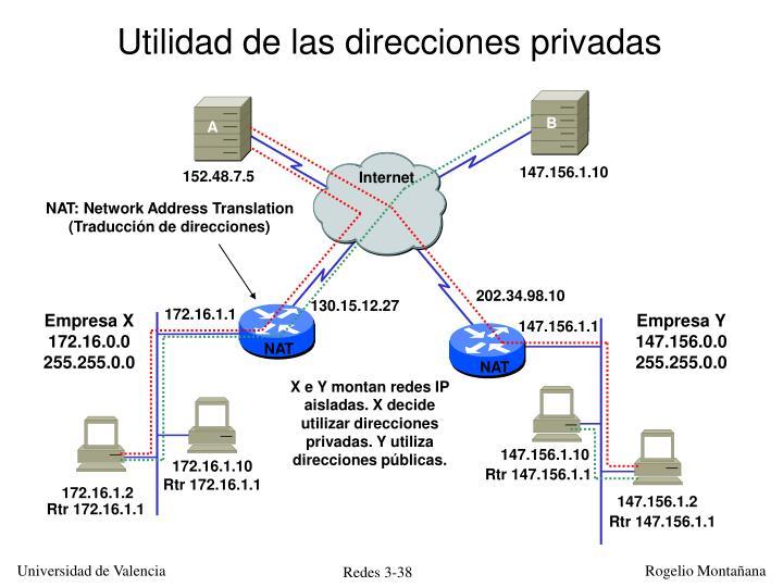 Utilidad de las direcciones privadas