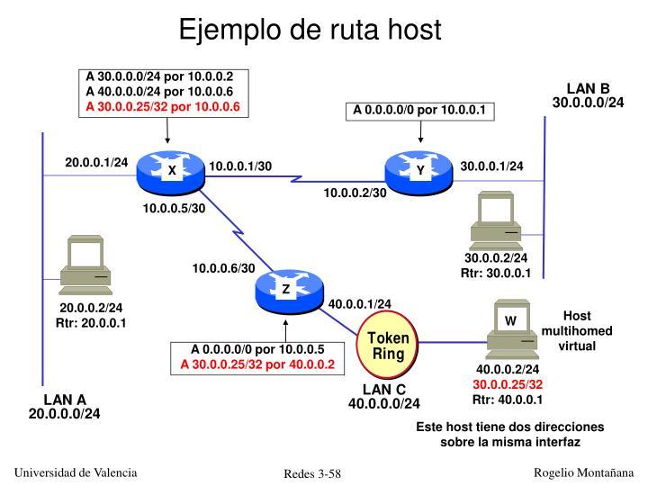 Ejemplo de ruta host