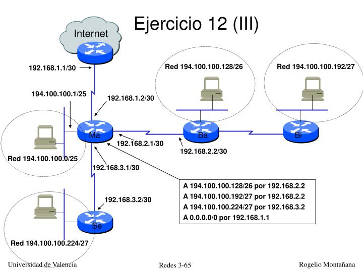 Ejercicio 12 (III)