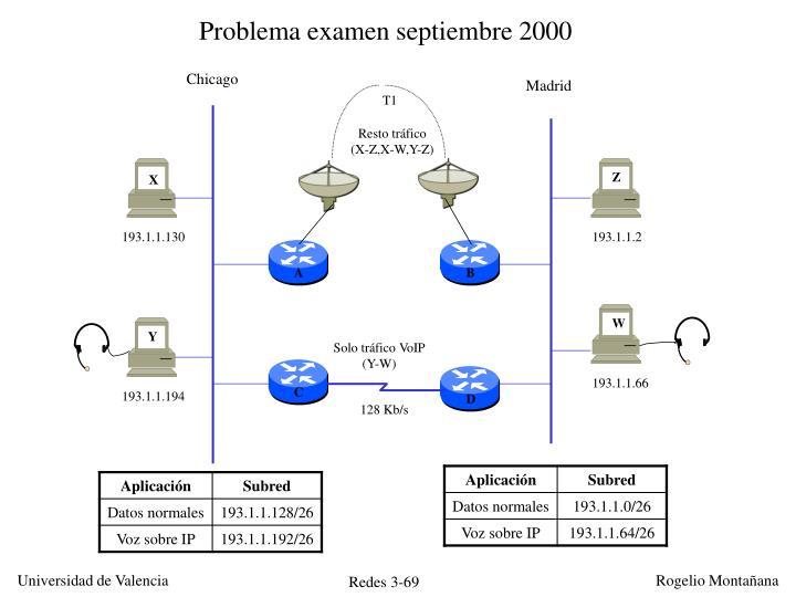 Problema examen septiembre 2000
