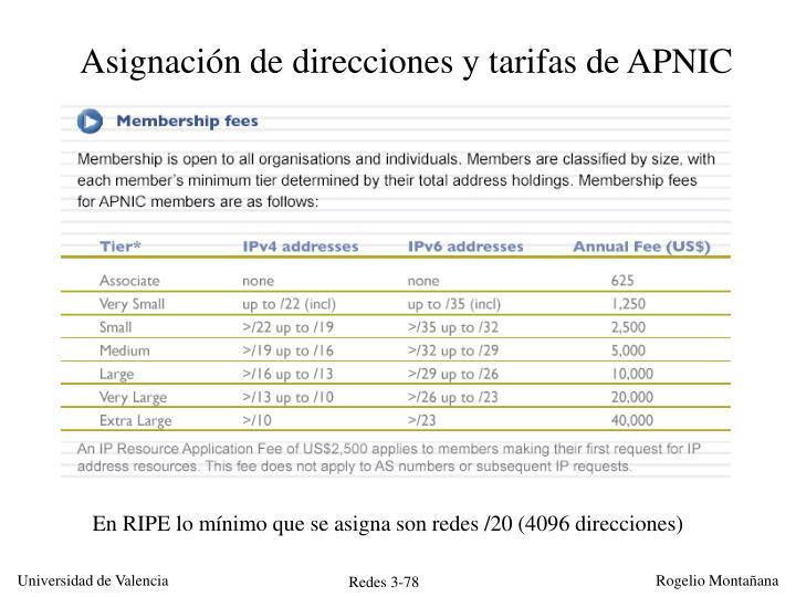 Asignación de direcciones y tarifas de APNIC