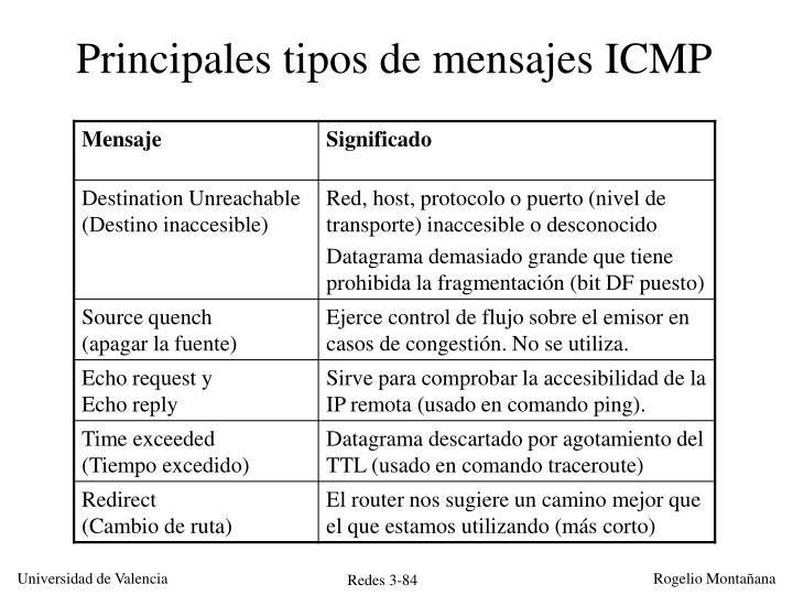 Principales tipos de mensajes ICMP
