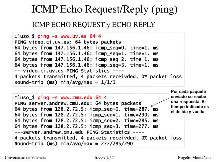 ICMP Echo Request/Reply (ping)