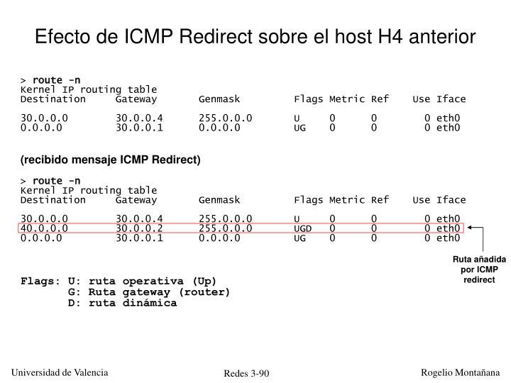 Efecto de ICMP Redirect sobre el host H4 anterior