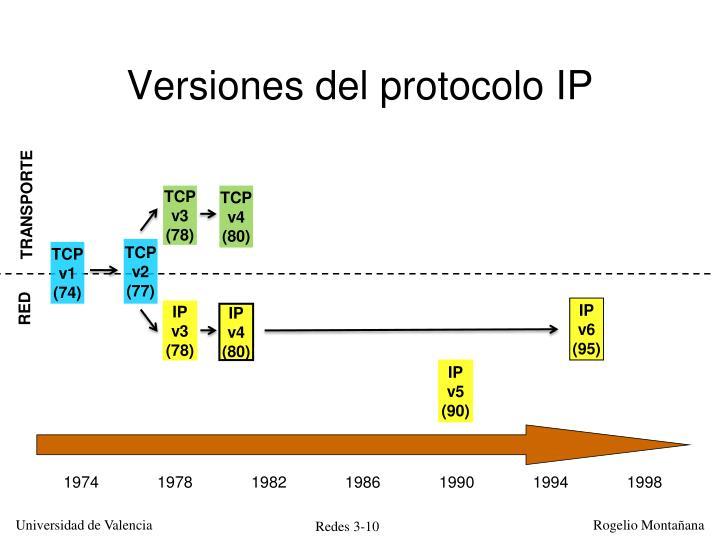 Versiones del protocolo IP
