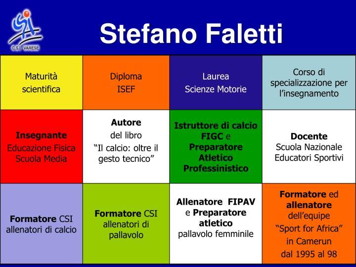 Stefano Faletti