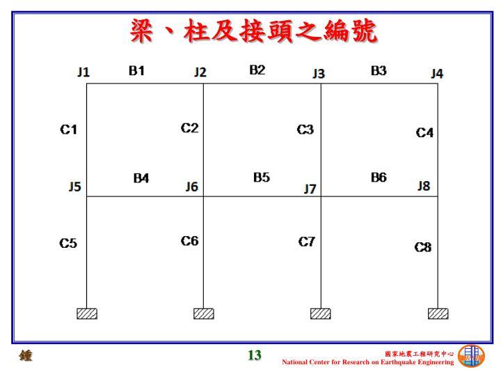 梁、柱及接頭之編號