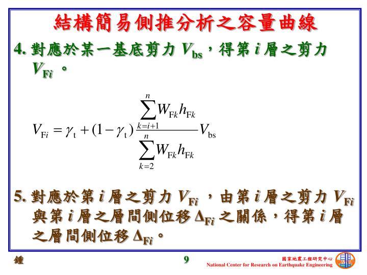 結構簡易側推分析之容量曲線