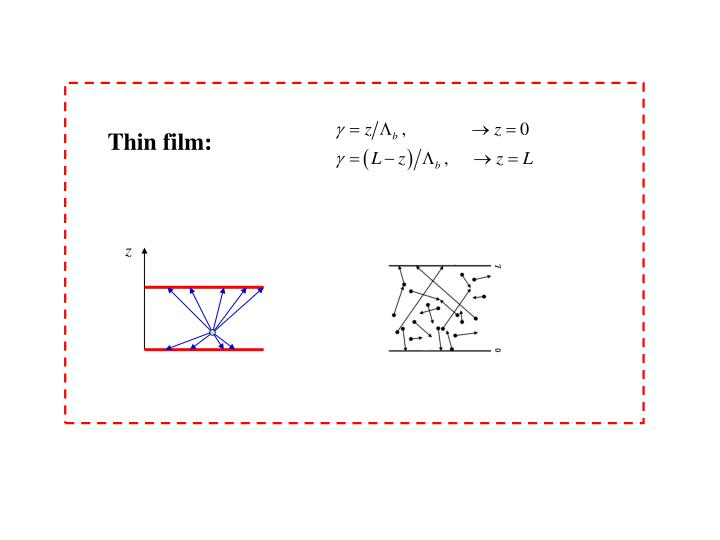 Thin film: