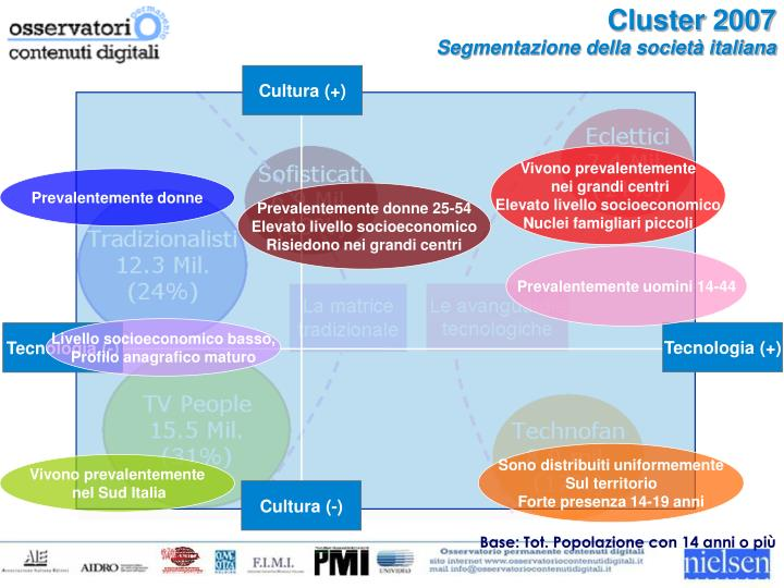 Cluster 2007