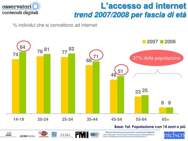 L'accesso ad internet
