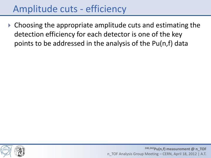 Amplitude cuts - efficiency