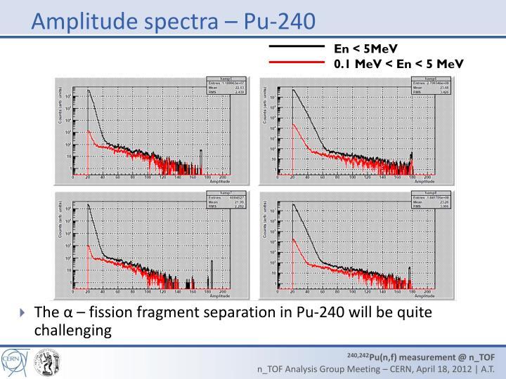 Amplitude spectra – Pu-240