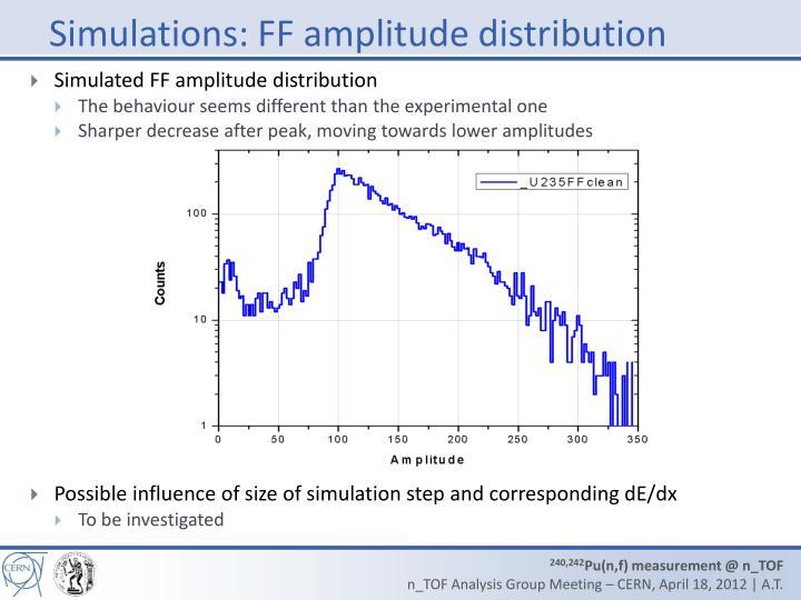 Simulations: FF amplitude distribution