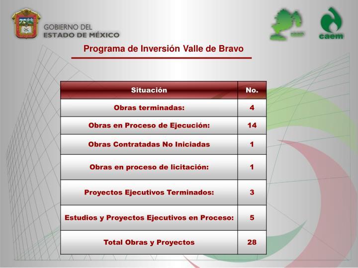 Programa de Inversión Valle de Bravo