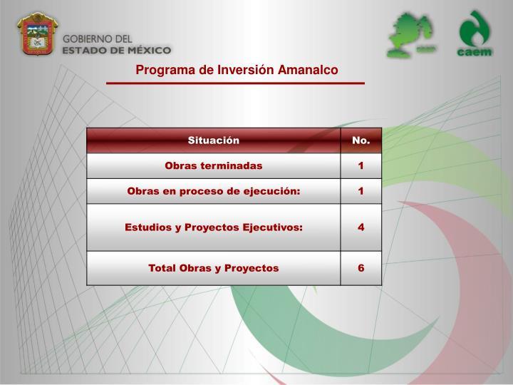 Programa de Inversión Amanalco