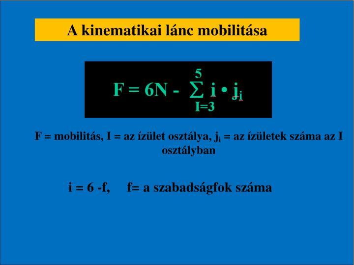 A kinematikai lánc mobilitása