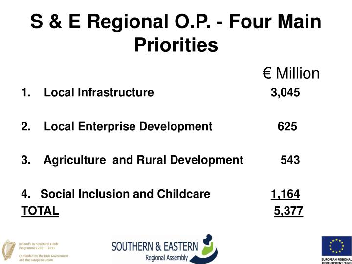 S & E Regional O.P. - Four Main Priorities