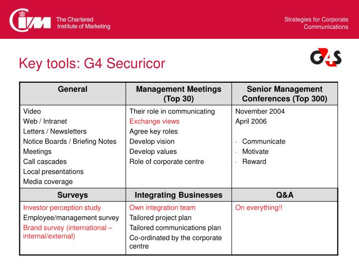 Key tools: G4 Securicor
