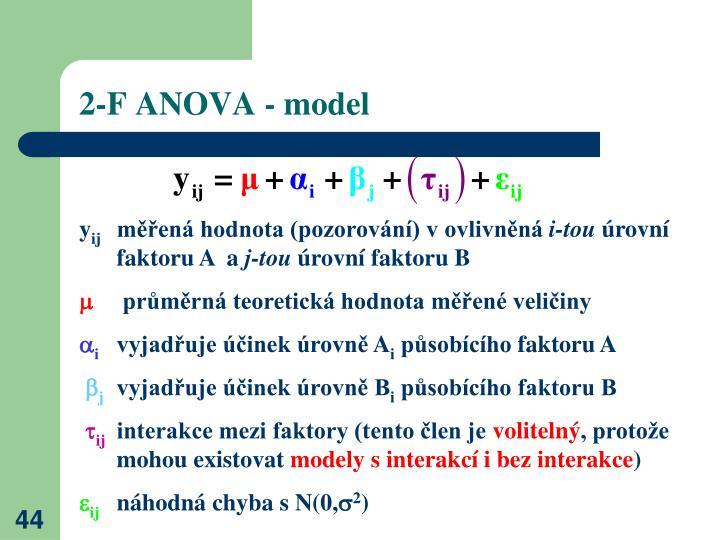 2-F ANOVA - model