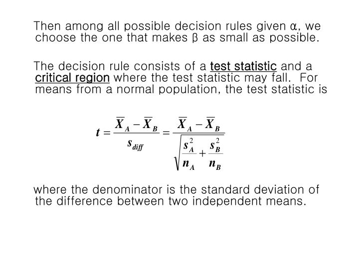 Then among all possible decision rules given