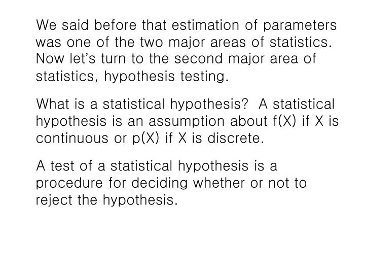 We said before that estimation of parameters was one of the two major areas of statistics. Now let