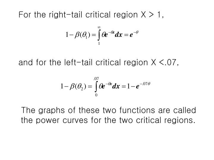 For the right-tail critical region X > 1,