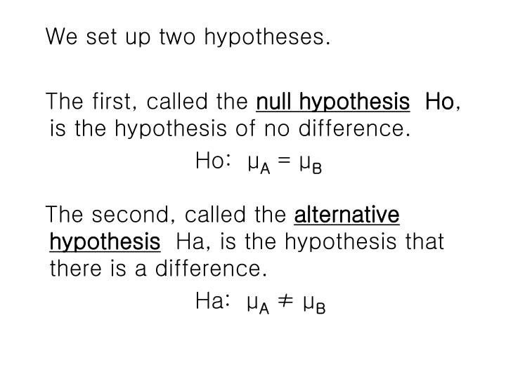 We set up two hypotheses.