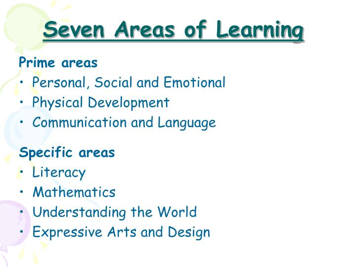 Seven Areas of Learning