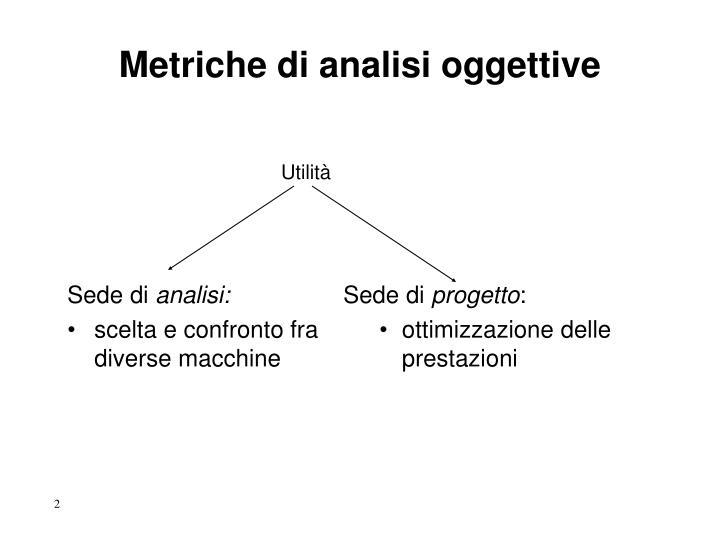 Metriche di analisi oggettive