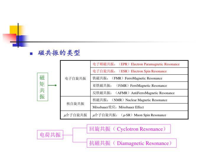 磁共振的类型