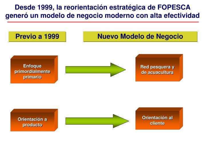 Desde 1999, la reorientación estratégica de FOPESCA generó un modelo de negocio moderno con alta efectividad