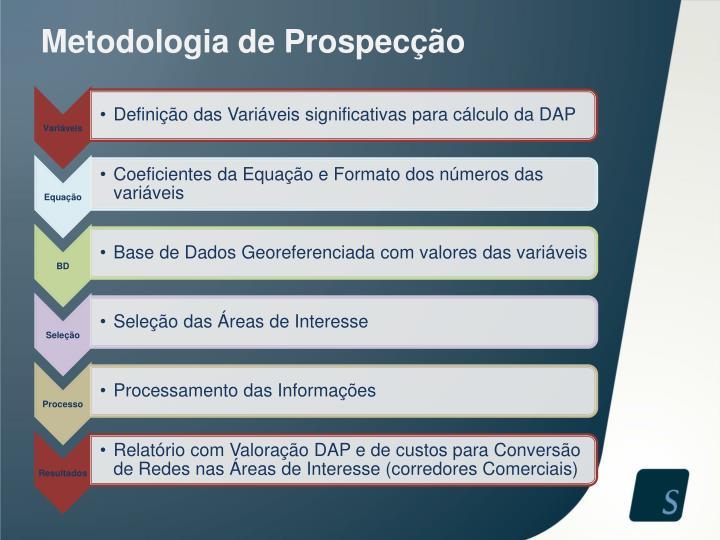 Metodologia de Prospecção