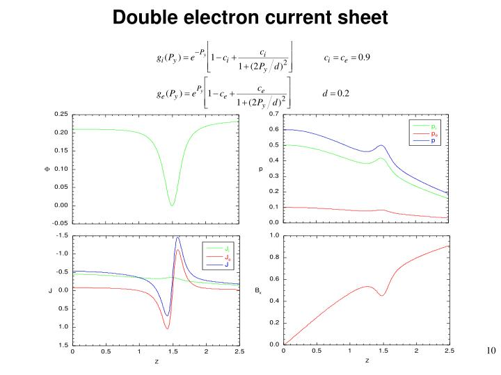 Double electron current sheet