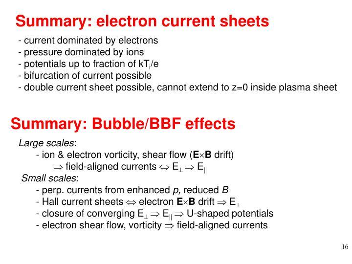 Summary: Bubble/BBF effects