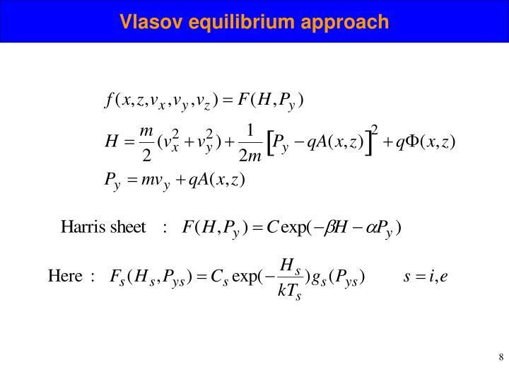 Vlasov equilibrium approach