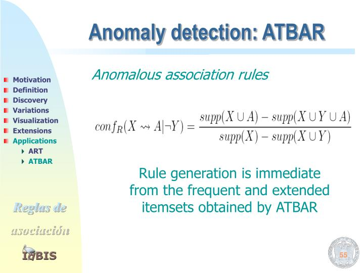 Anomaly detection: ATBAR