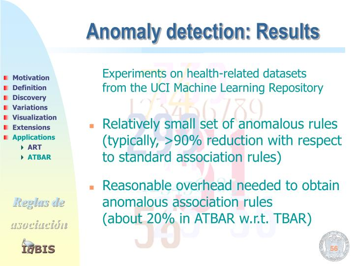 Anomaly detection: Results