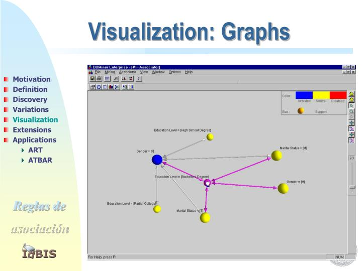 Visualization: Graphs