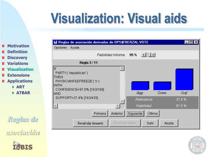 Visualization: Visual aids