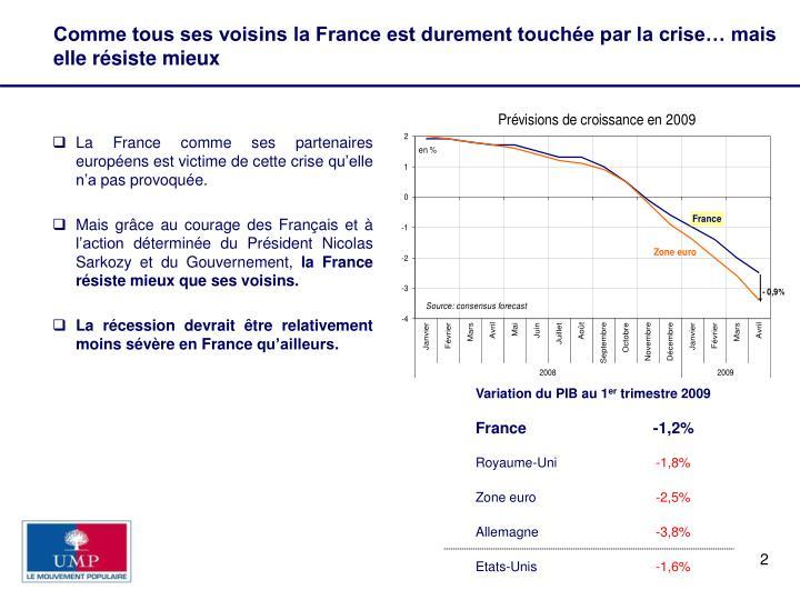 Comme tous ses voisins la France est durement touchée par la crise… mais elle résiste mieux