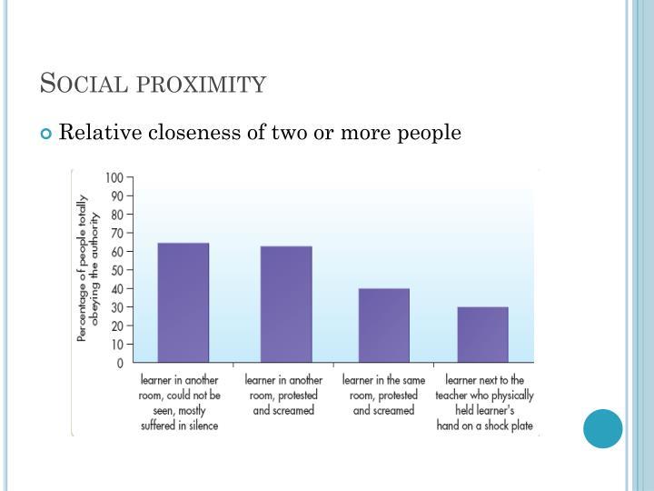 Social proximity