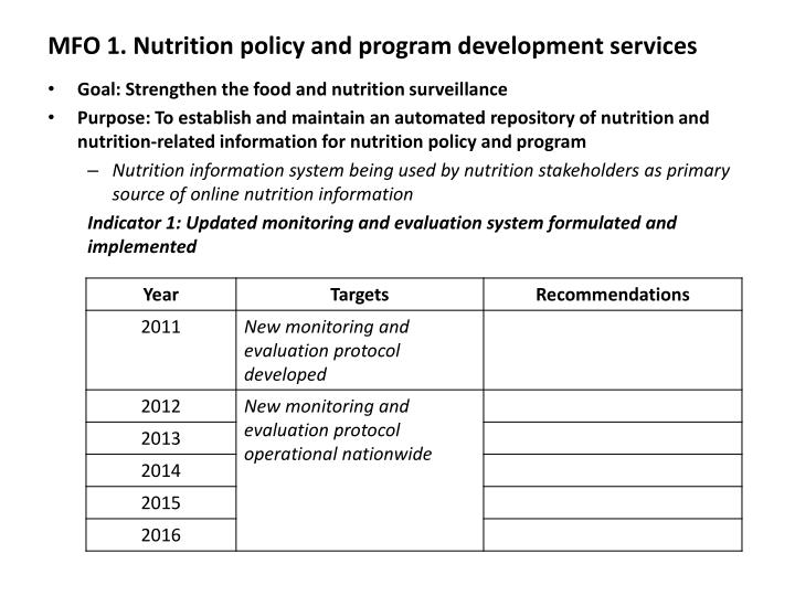 Mfo 1 nutrition policy and program development services