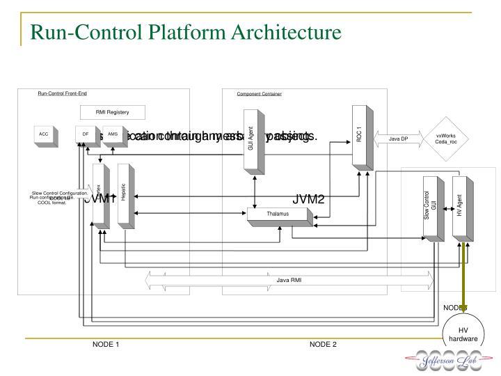 Run-Control Platform Architecture