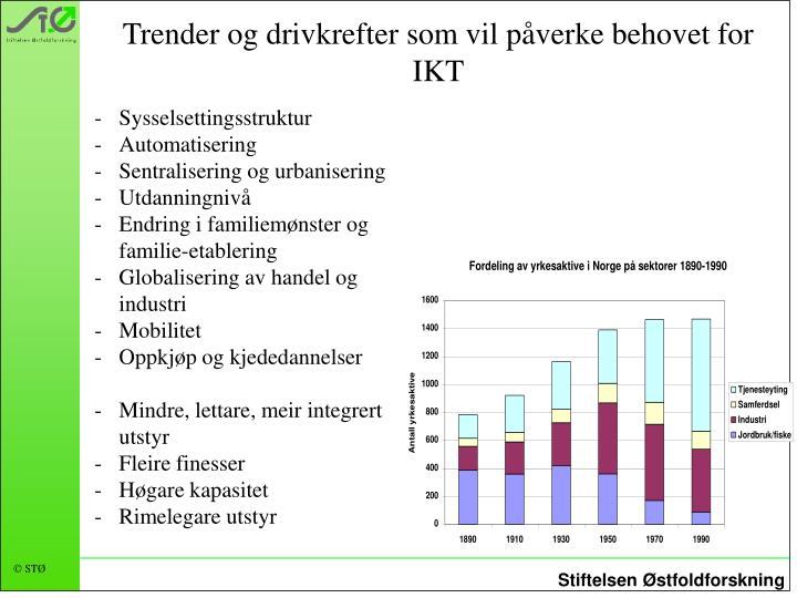 Trender og drivkrefter som vil påverke behovet for IKT