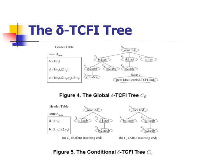 The δ-TCFI Tree